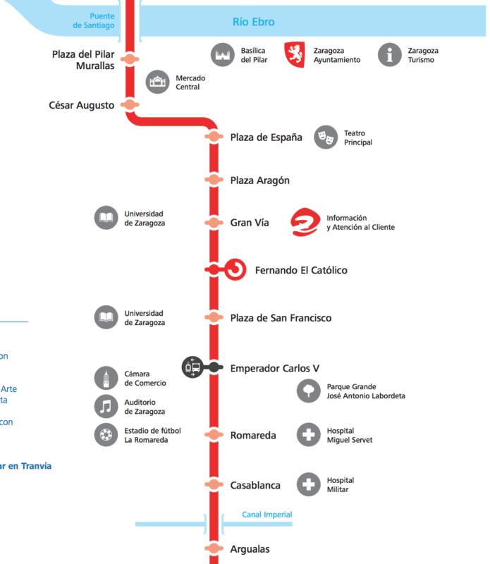サラゴサ トランビア 路線図